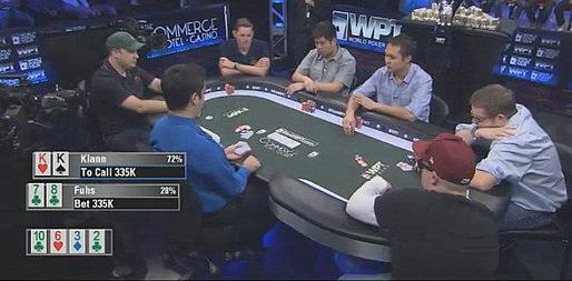 Dominando a arte de jogar em posição no poker