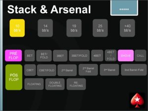 stack e arsenal
